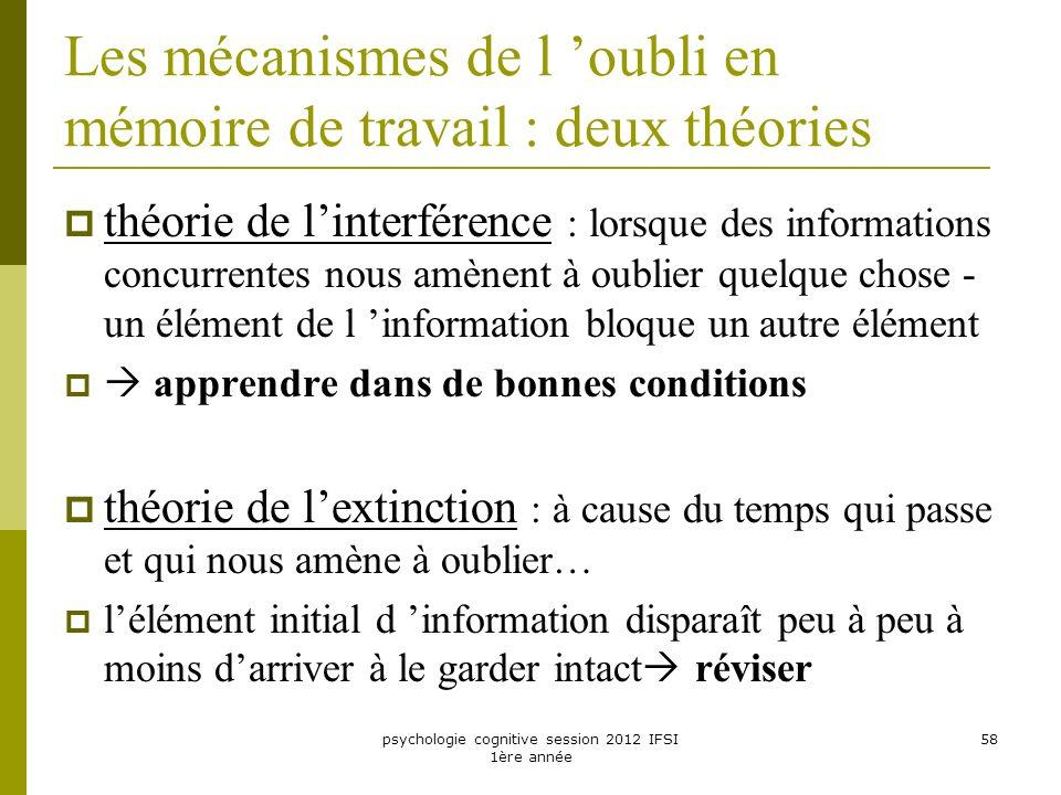 Les mécanismes de l 'oubli en mémoire de travail : deux théories