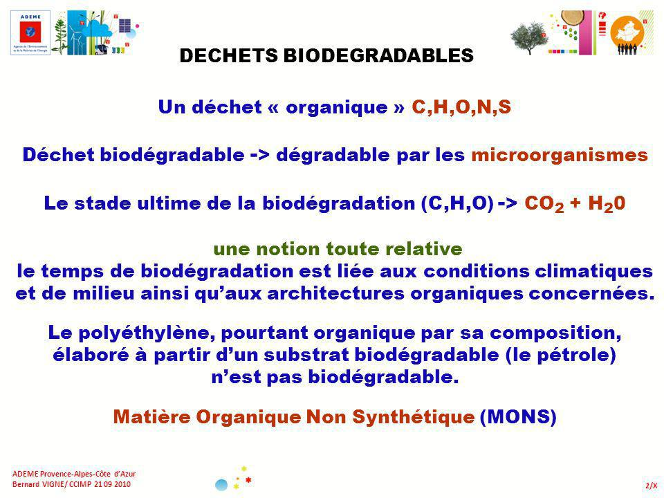 DECHETS BIODEGRADABLES