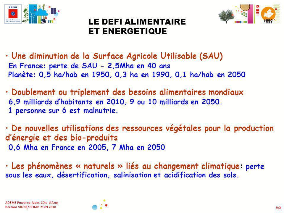 LE DEFI ALIMENTAIRE ET ENERGETIQUE