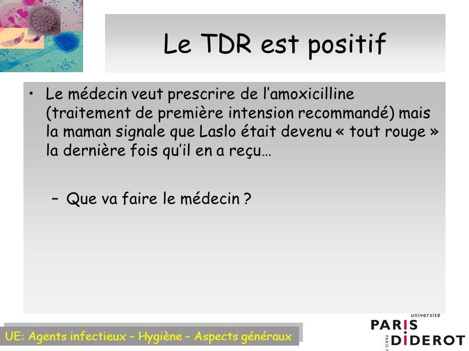 Le TDR est positif