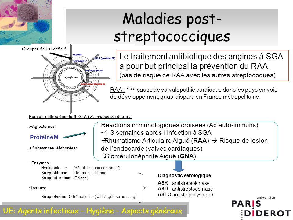 Maladies post-streptococciques