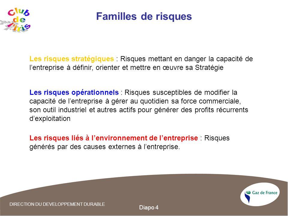 05/27/03Club. de. l Iris. Familles de risques.