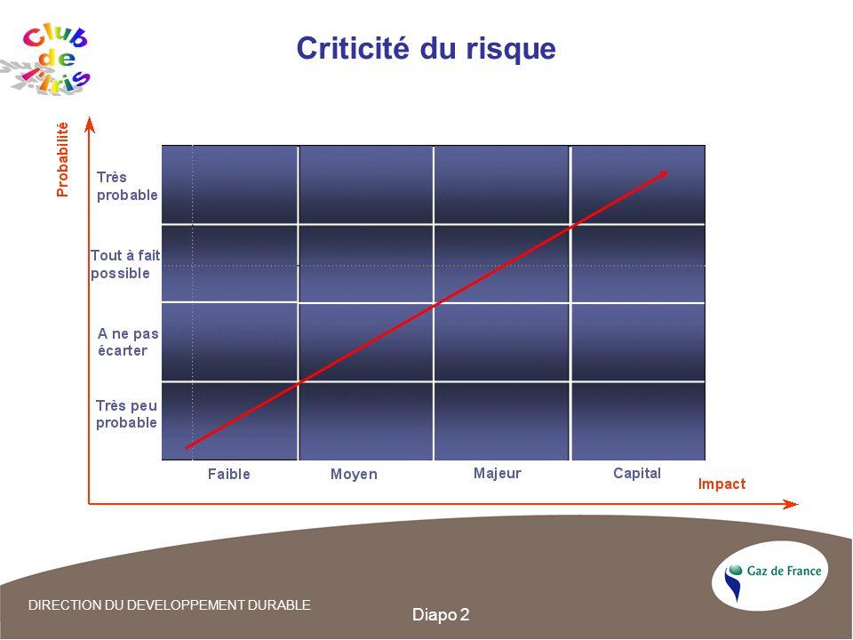 Criticité du risque Club de l Iris Diapo 2 05/27/03 2