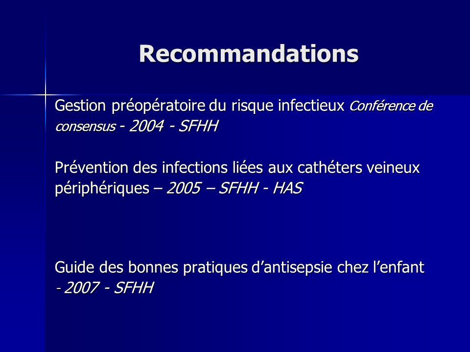 Recommandations Gestion préopératoire du risque infectieux Conférence de. consensus - 2004 - SFHH.