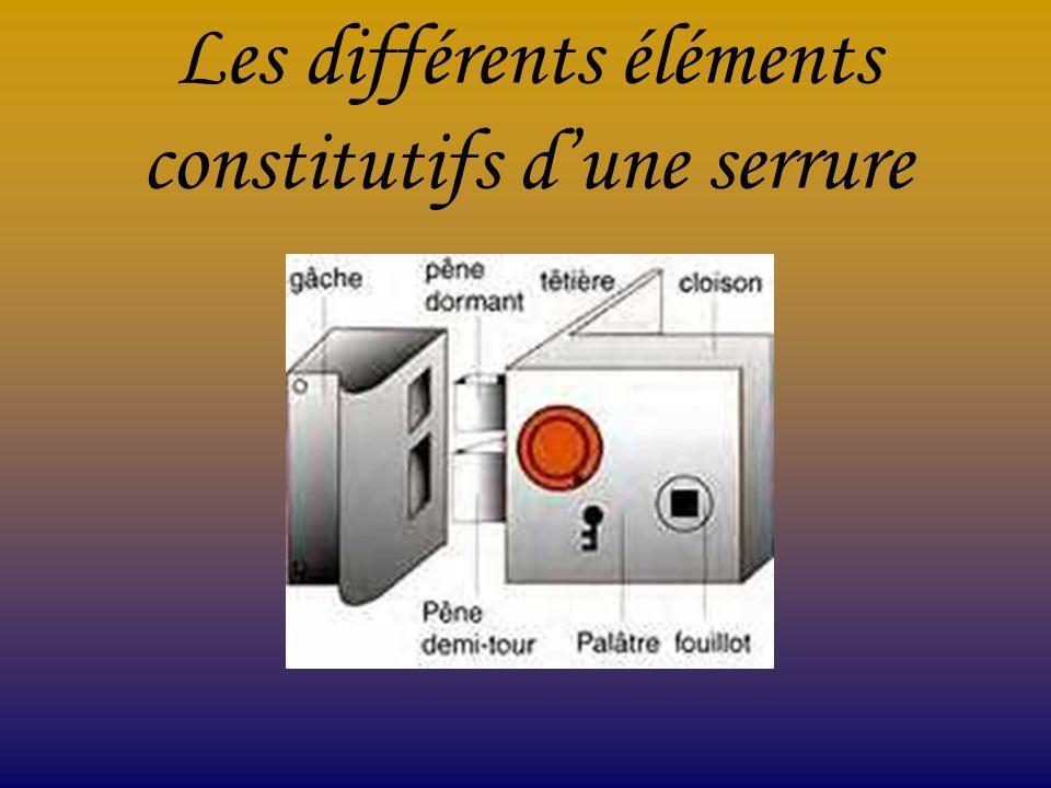 Les différents éléments constitutifs d'une serrure