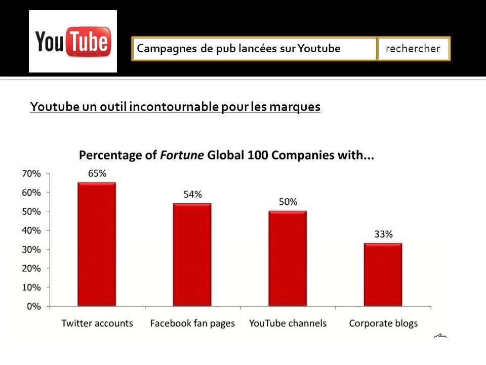 Youtube un outil incontournable pour les marques