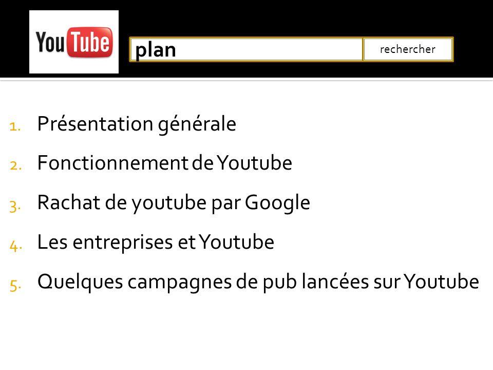 Présentation générale Fonctionnement de Youtube