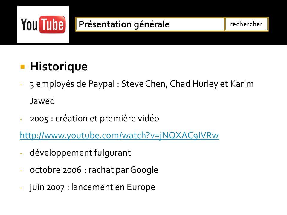 Historique Présentation générale
