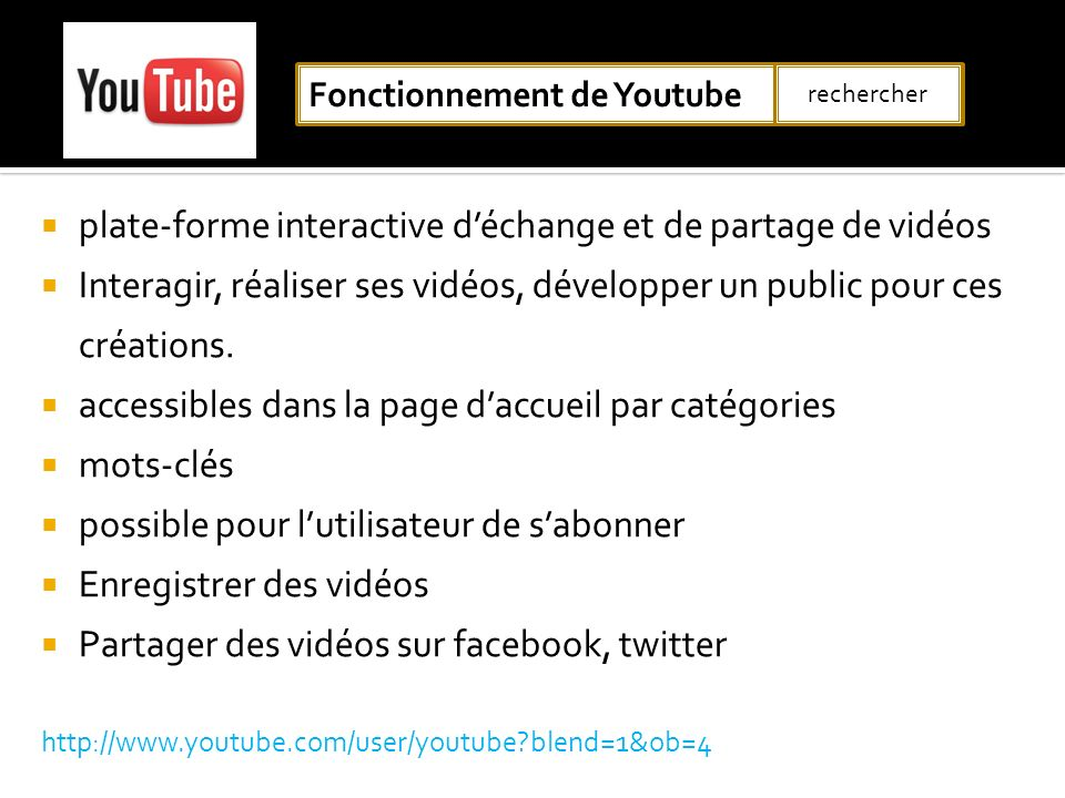 Fonctionnement de Youtube