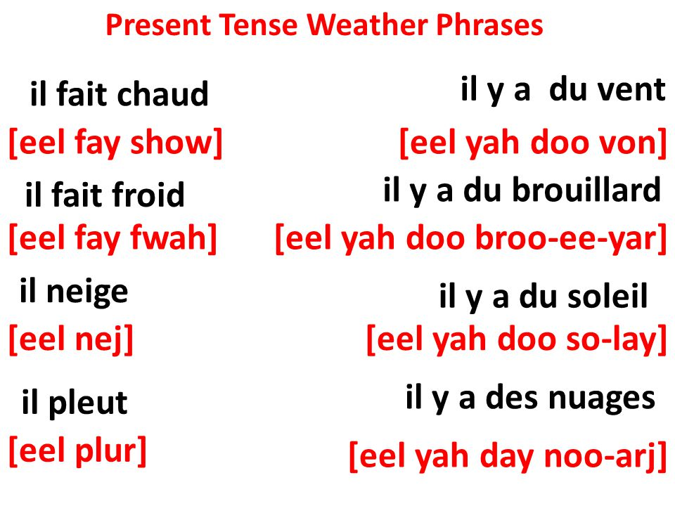 Present Tense Weather Phrases
