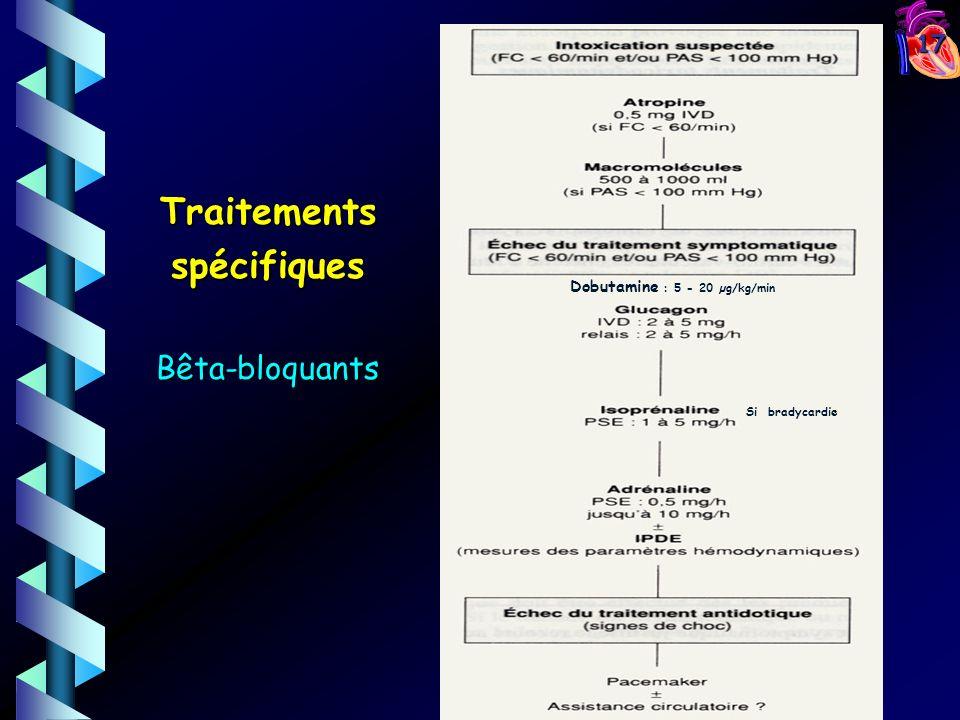 Traitements spécifiques Bêta-bloquants Dobutamine : 5 - 20 µg/kg/min