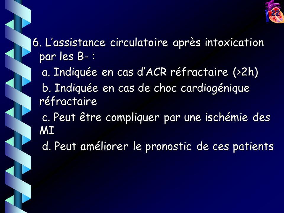 6. L'assistance circulatoire après intoxication par les B- :