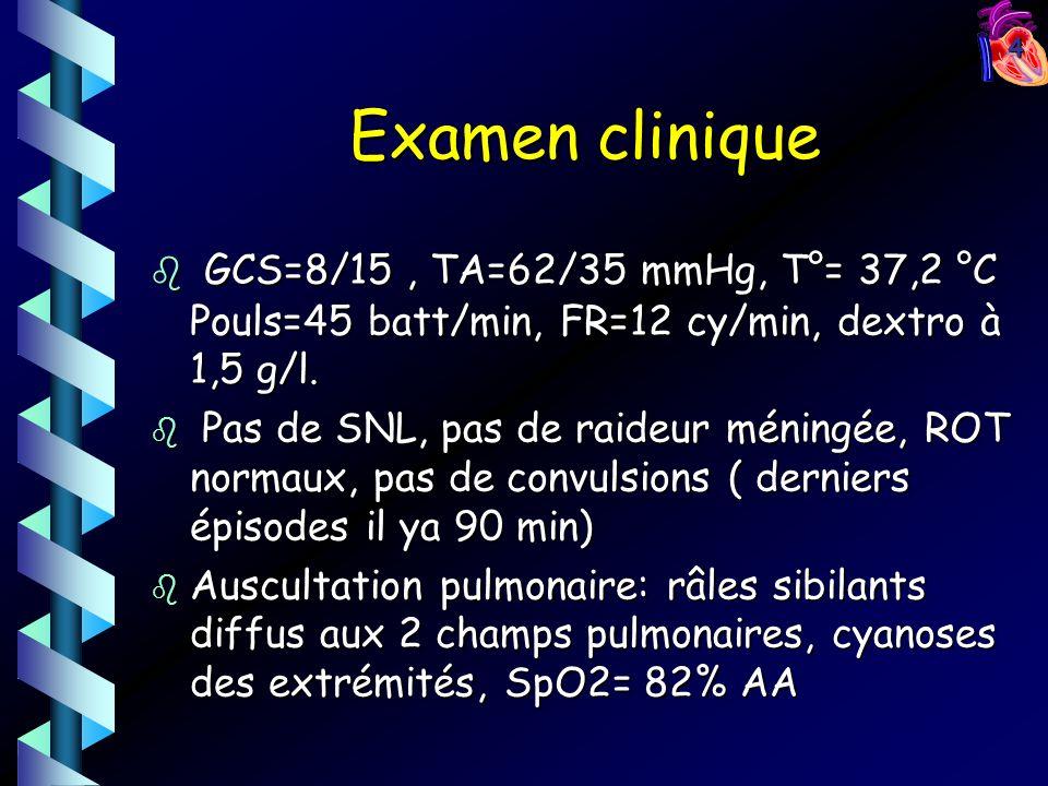 Examen clinique GCS=8/15 , TA=62/35 mmHg, T°= 37,2 °C Pouls=45 batt/min, FR=12 cy/min, dextro à 1,5 g/l.