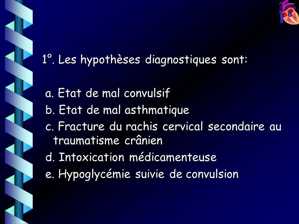 1°. Les hypothèses diagnostiques sont: a. Etat de mal convulsif b