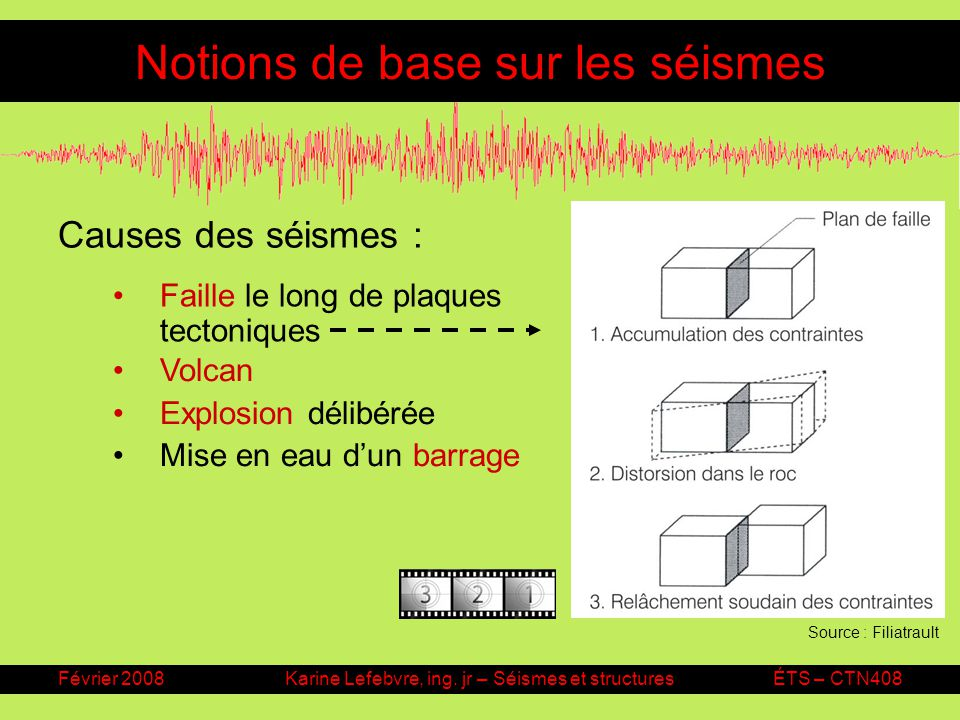 Notions de base sur les séismes