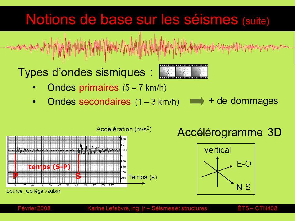 Notions de base sur les séismes (suite)