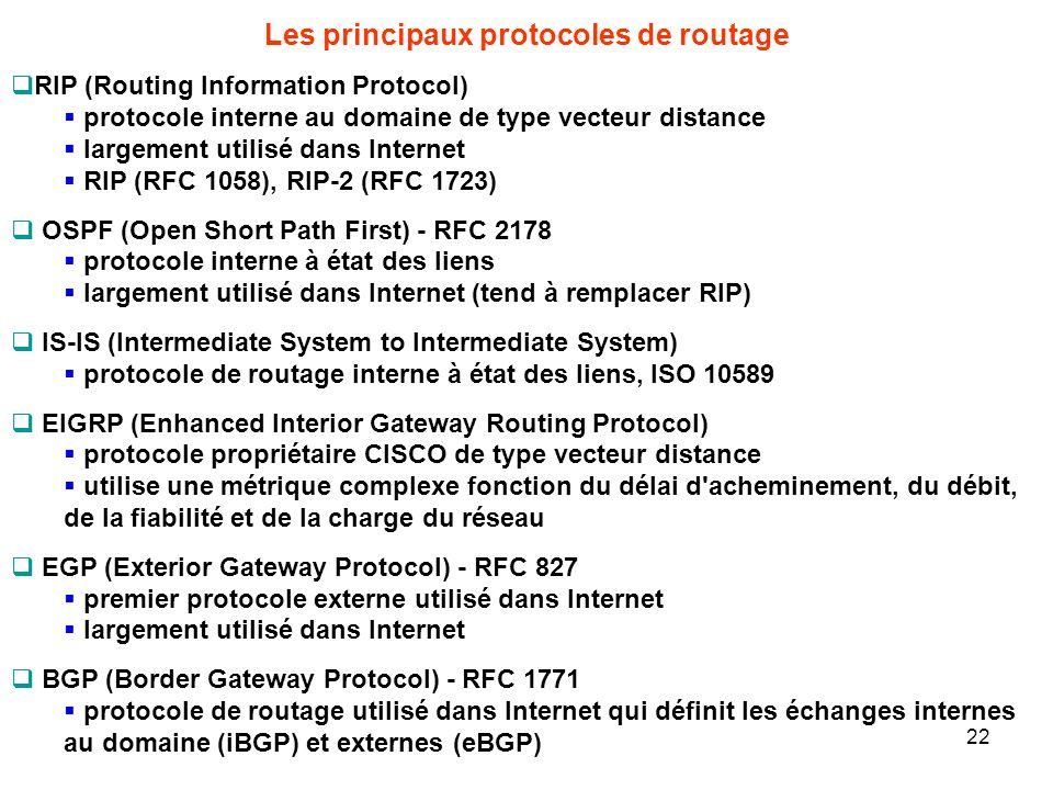 Les principaux protocoles de routage