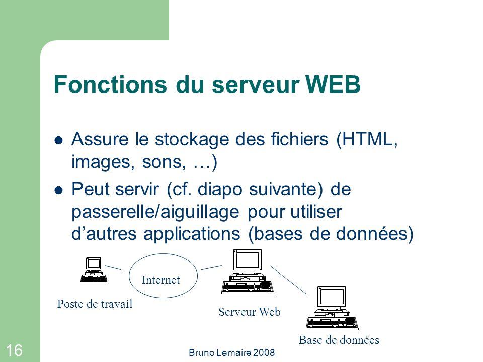 Fonctions du serveur WEB