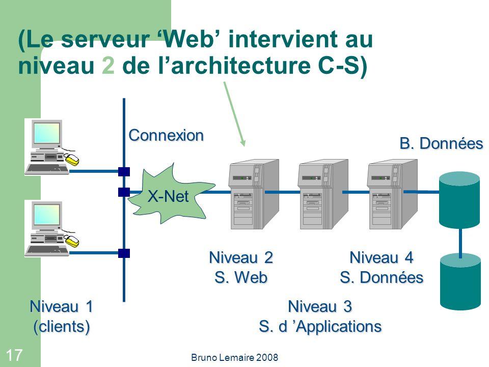 (Le serveur 'Web' intervient au niveau 2 de l'architecture C-S)