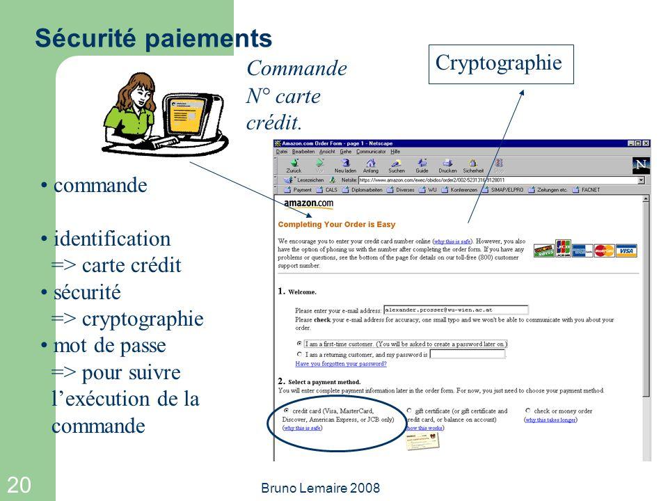 Sécurité paiements Cryptographie Commande N° carte crédit. commande