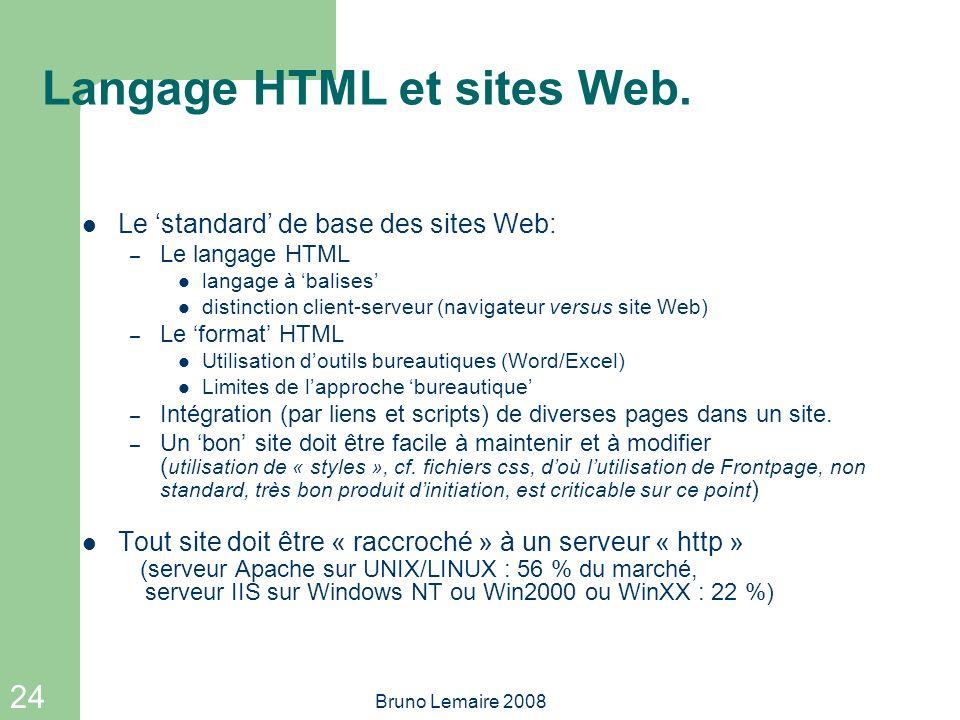 Langage HTML et sites Web.