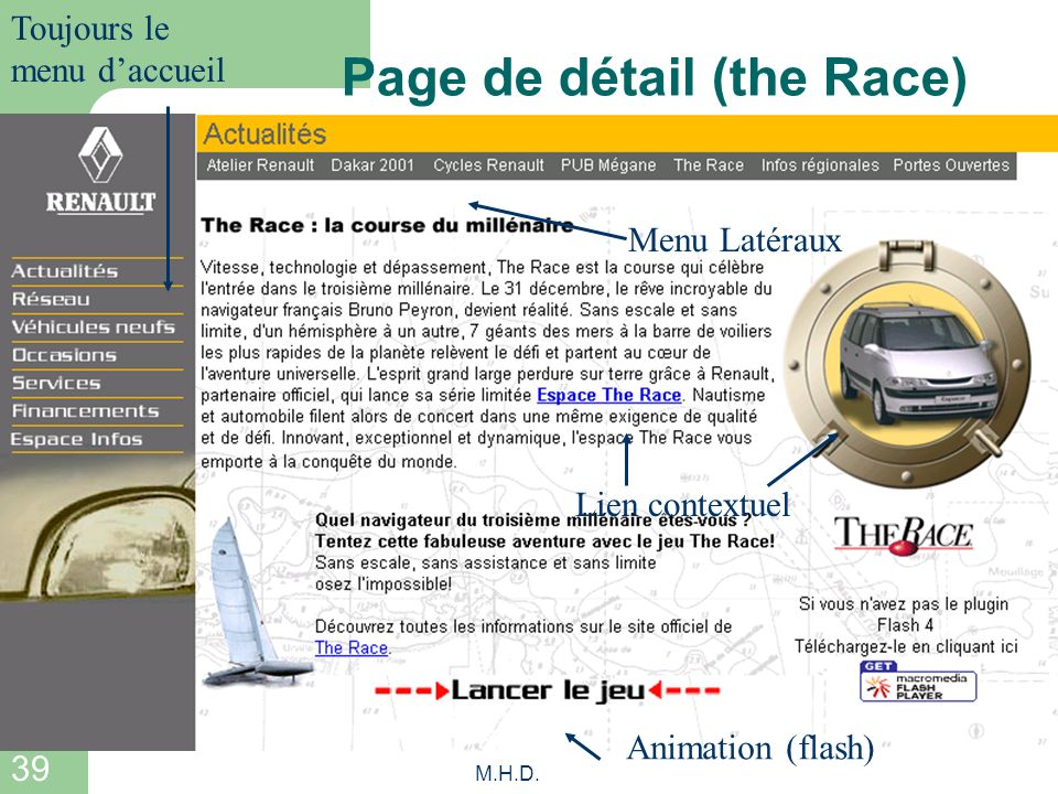 Page de détail (the Race)