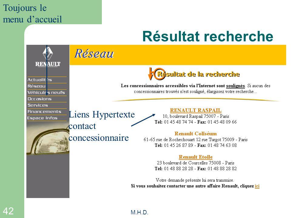 Résultat recherche Toujours le menu d'accueil Liens Hypertexte contact