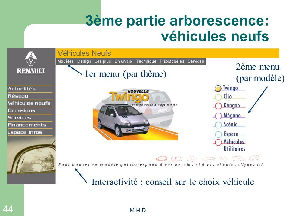 3ème partie arborescence: véhicules neufs