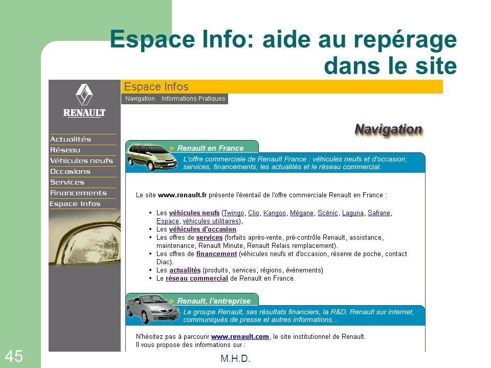 Espace Info: aide au repérage dans le site