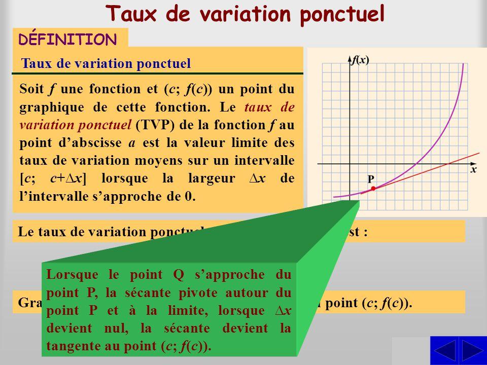 Taux de variation ponctuel