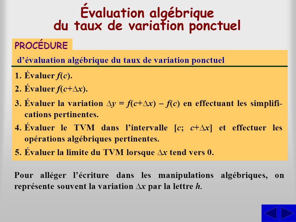Évaluation algébrique du taux de variation ponctuel