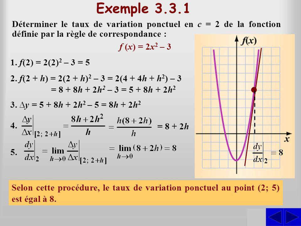 Exemple 3.3.1 Déterminer le taux de variation ponctuel en c = 2 de la fonction définie par la règle de correspondance :