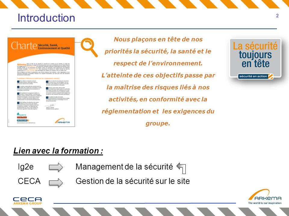 Introduction Lien avec la formation : Ig2e Management de la sécurité