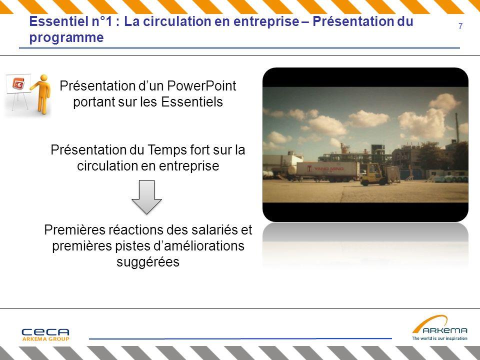 Présentation d'un PowerPoint portant sur les Essentiels