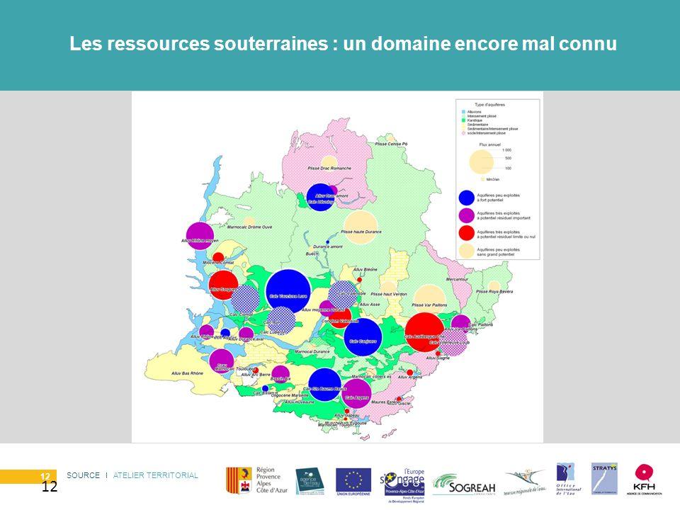 Les ressources souterraines : un domaine encore mal connu