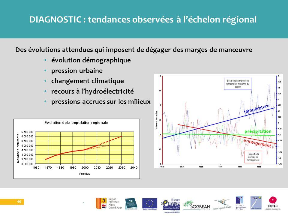 DIAGNOSTIC : tendances observées à l'échelon régional