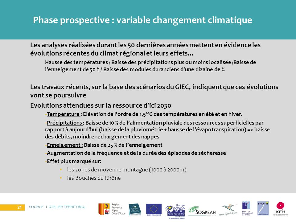 Phase prospective : variable changement climatique