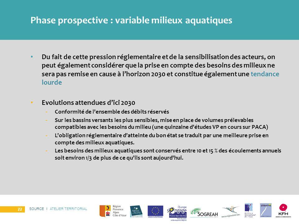 Phase prospective : variable milieux aquatiques