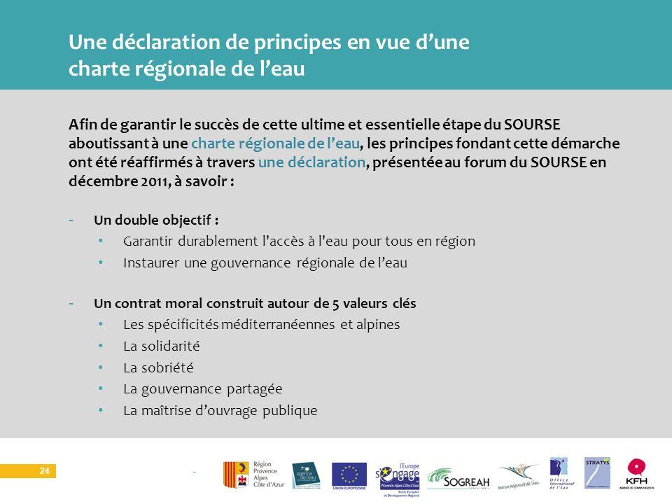 Une déclaration de principes en vue d'une charte régionale de l'eau