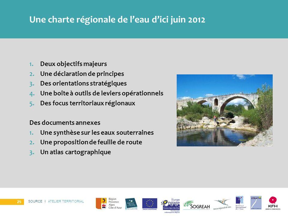 Une charte régionale de l'eau d'ici juin 2012