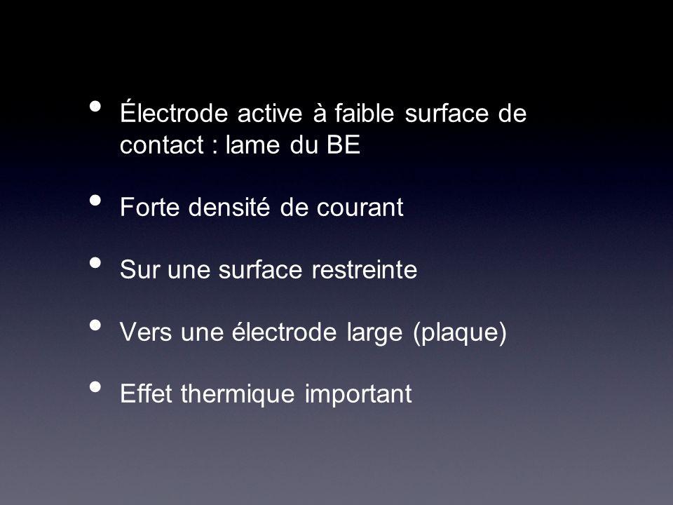 Électrode active à faible surface de contact : lame du BE