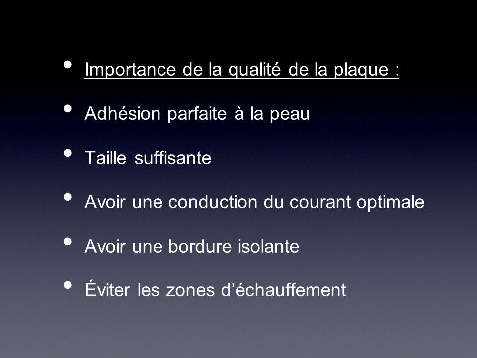 Importance de la qualité de la plaque :