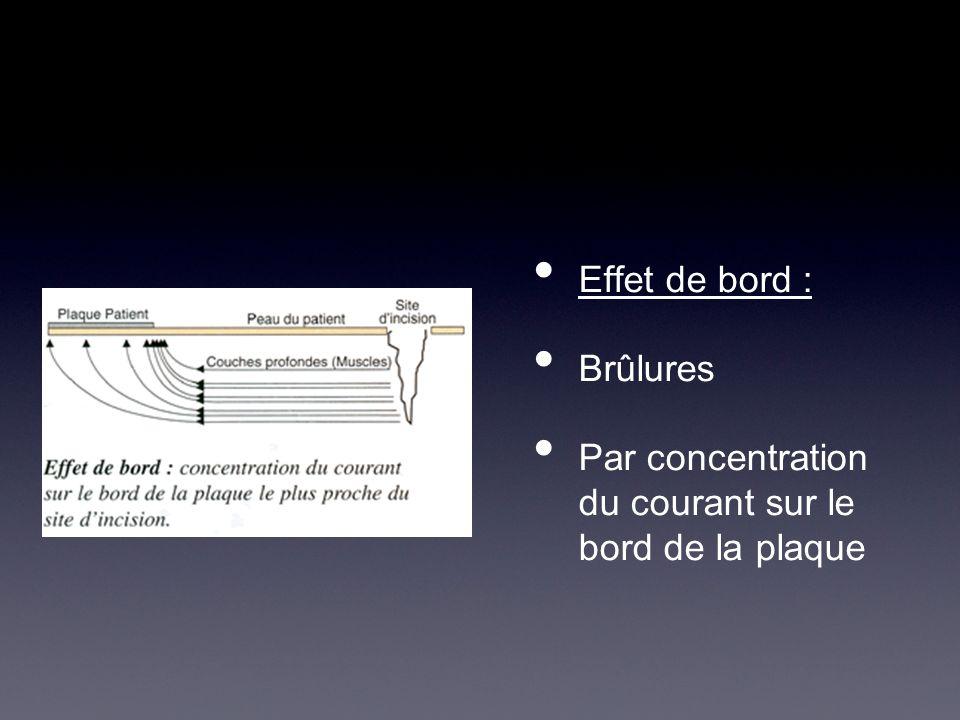 Effet de bord : Brûlures Par concentration du courant sur le bord de la plaque