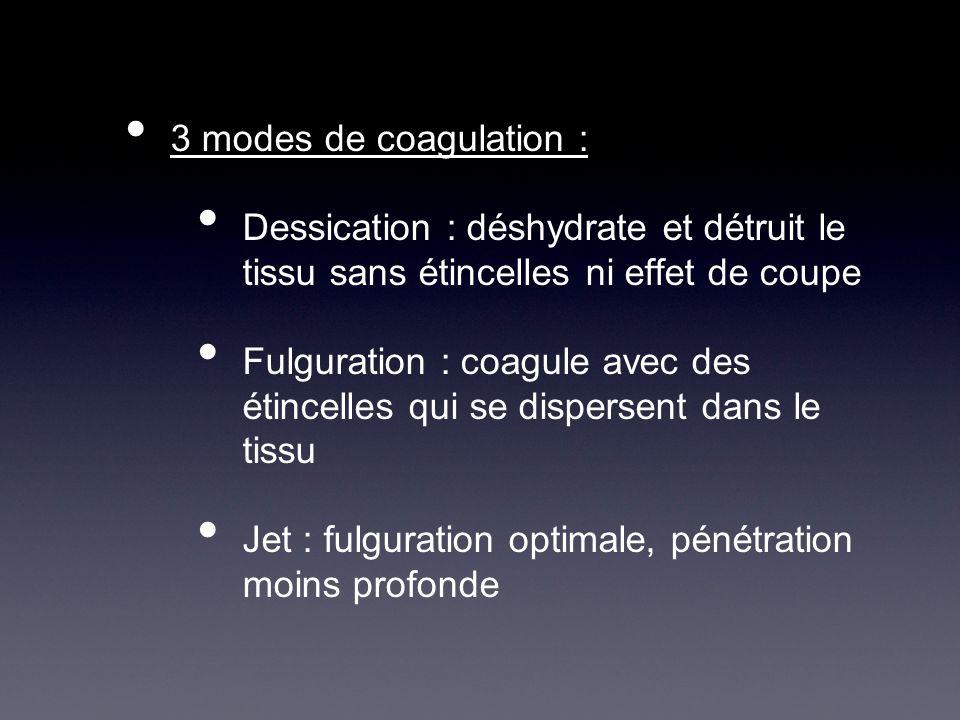 3 modes de coagulation : Dessication : déshydrate et détruit le tissu sans étincelles ni effet de coupe.