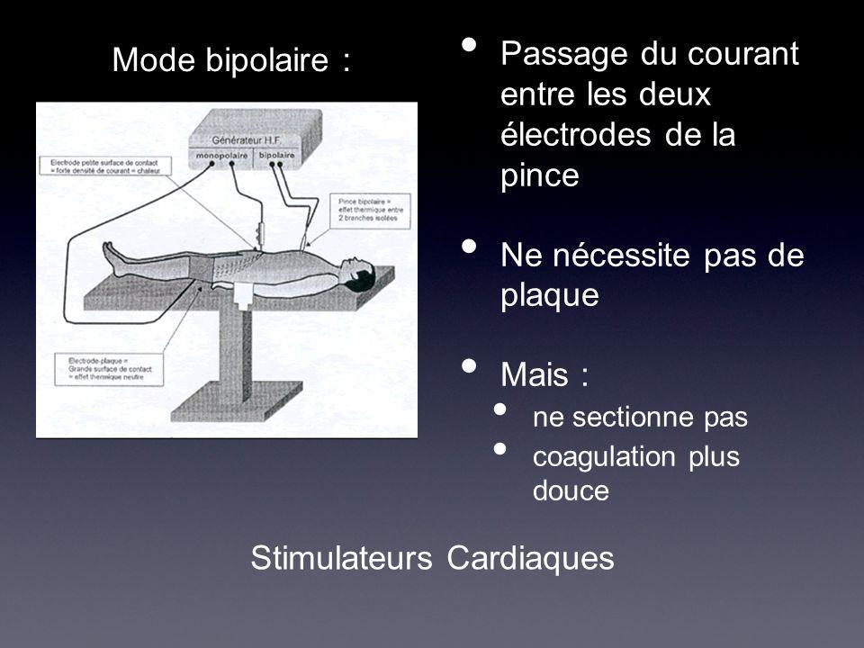 Stimulateurs Cardiaques
