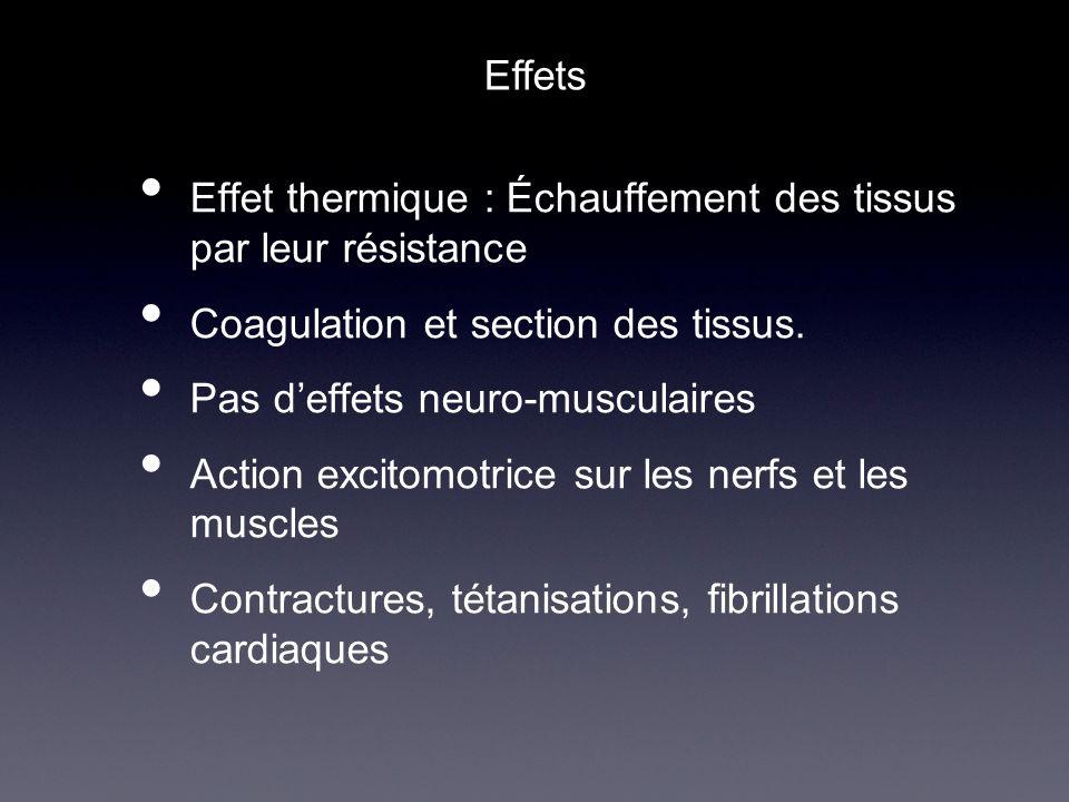 Effets Effet thermique : Échauffement des tissus par leur résistance. Coagulation et section des tissus.