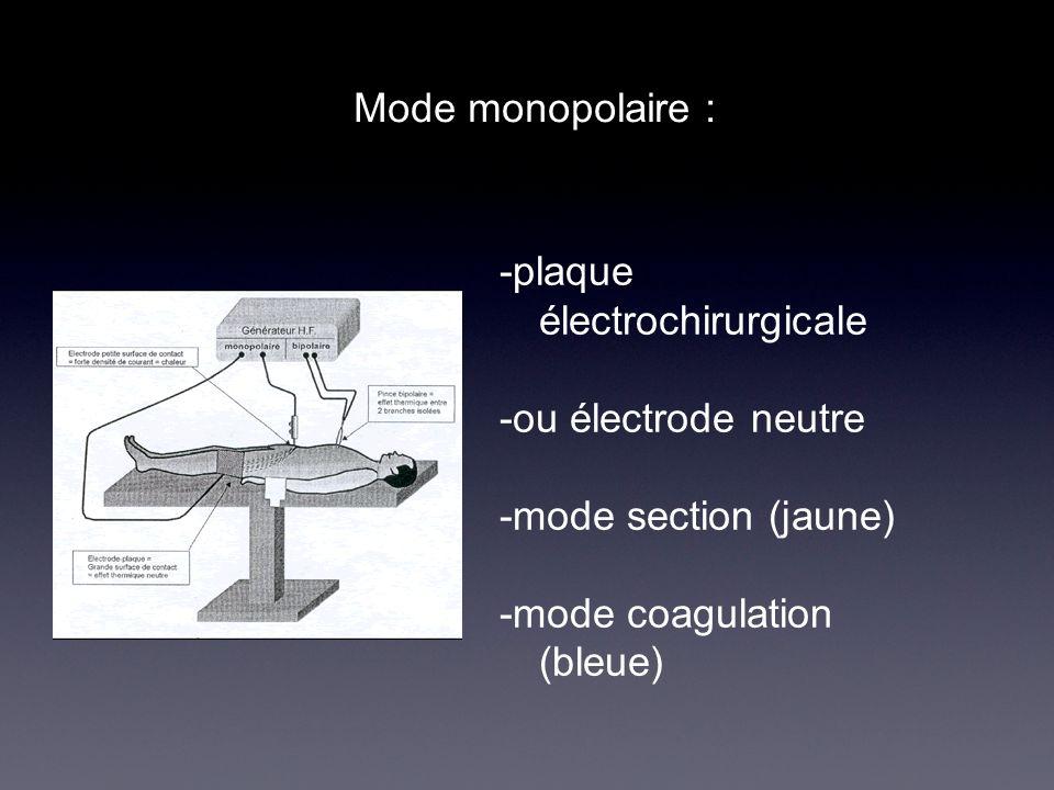 -plaque électrochirurgicale -ou électrode neutre -mode section (jaune)