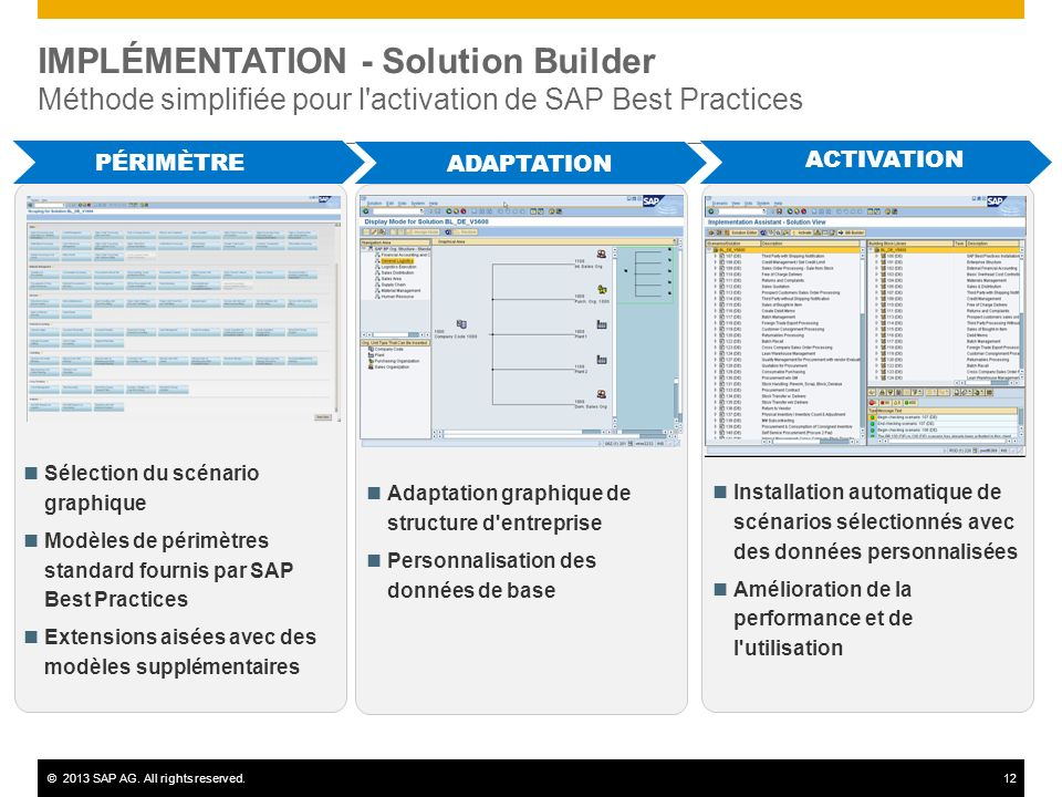 IMPLÉMENTATION - Solution Builder Méthode simplifiée pour l activation de SAP Best Practices