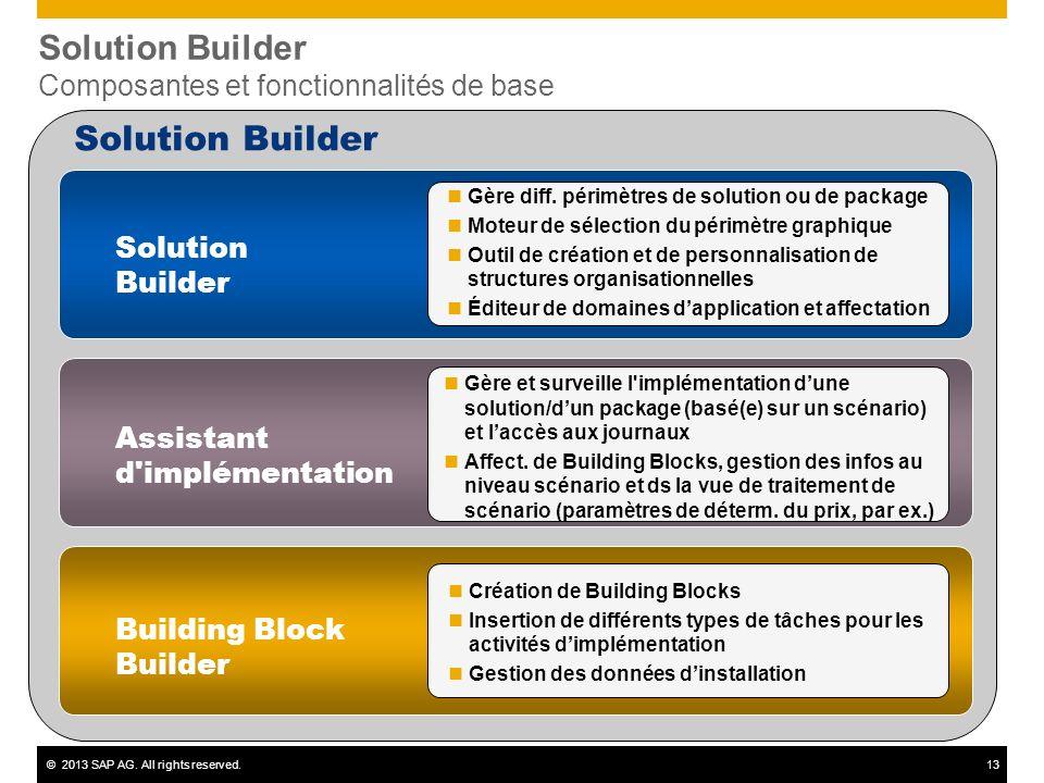 Solution Builder Composantes et fonctionnalités de base