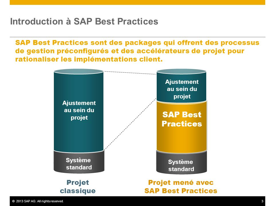 Introduction à SAP Best Practices